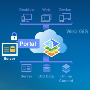introducing-portal-for-arcgis
